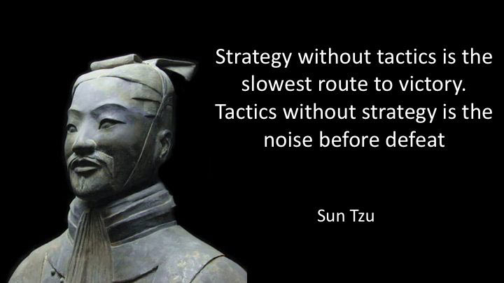 Sun-Tzu-Strategy-Tactics